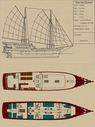 SY Diva Andaman Liveaboard vessel - layout